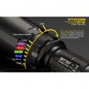 Nitecore SRT7GT, latarka akumulatorowa UV, 1000lm